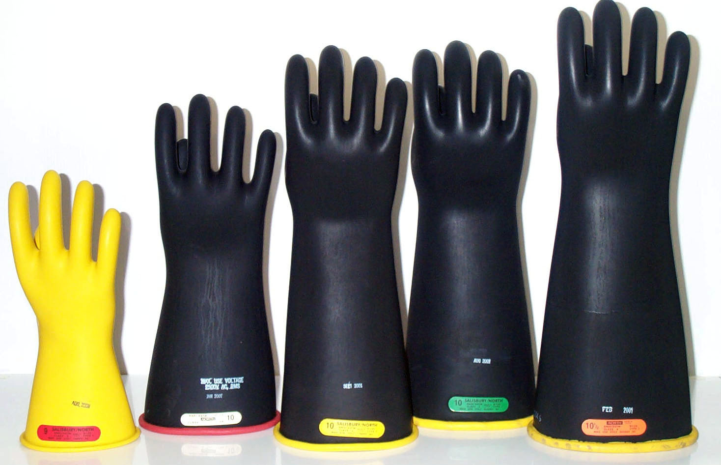 High Voltage Rubber Gloves : Salisbury by honeywell electrical gloves featured